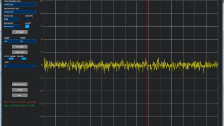 Spektroskopi Nedir? (Özellikleri, Çeşitleri)